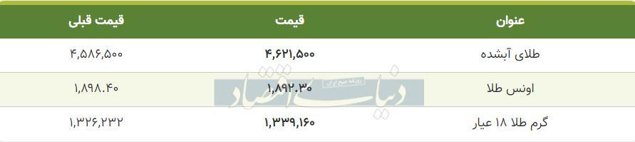قیمت طلا امروز 14 مهر 99