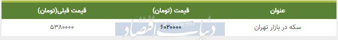 قیمت سکه در بازار امروز تهران سوم اسفند 98