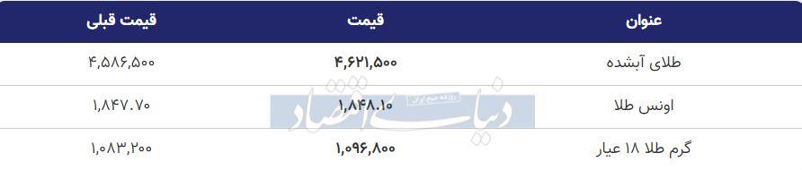 قیمت طلا امروز 12 بهمن 99