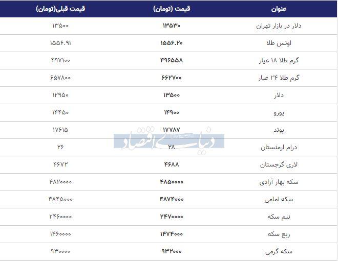 قیمت طلا، سکه و دلار امروز سوم بهمن 98