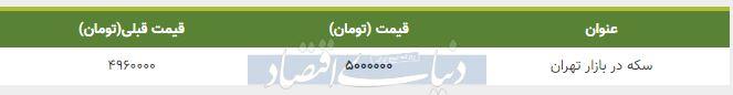 قیمت سکه در بازار امروز تهران هفتم بهمن 98