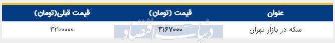 قیمت سکه در بازار تهران امروز 23 مرداد 98