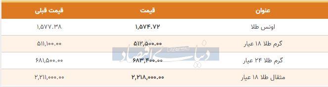 قیمت طلا امروز هشتم بهمن 98