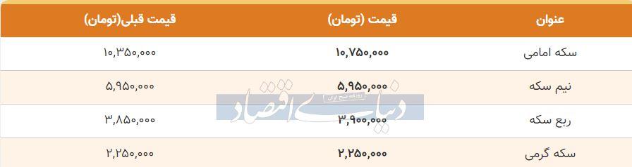 قیمت سکه امروز هشتم بهمن 99