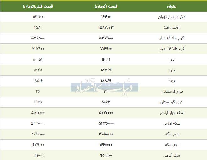 قیمت طلا، سکه و دلار امروز 29 بهمن 98