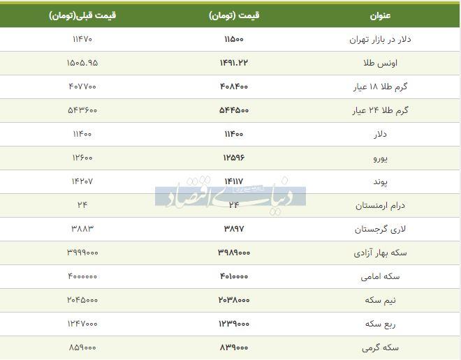 قیمت طلا، سکه و دلار امروز 16 مهر 98