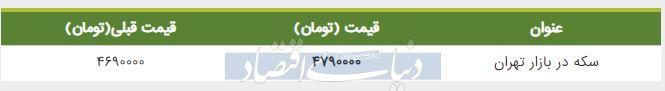 قیمت سکه در بازار امروز تهران 26 خرداد