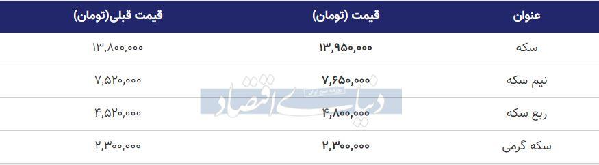 قیمت سکه امروز هشتم مهر 99