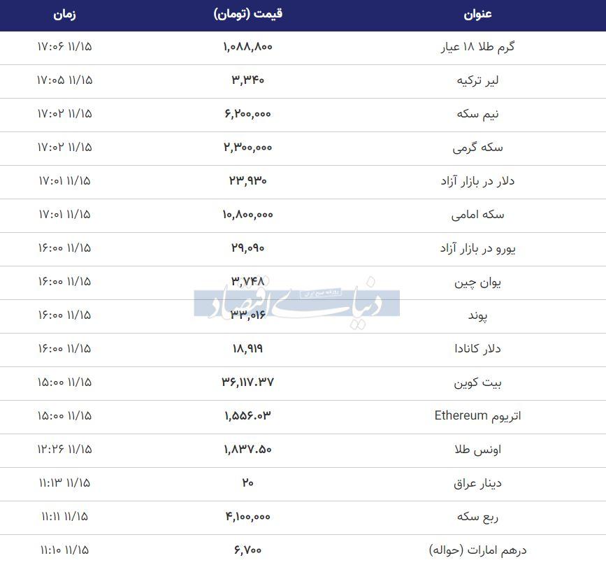 قیمت طلا، سکه و دلار امروز 15 بهمن 99