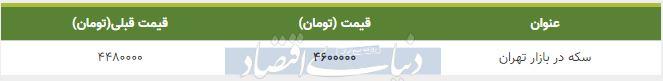قیمت سکه در بازار امروز تهران 30 آذر 98