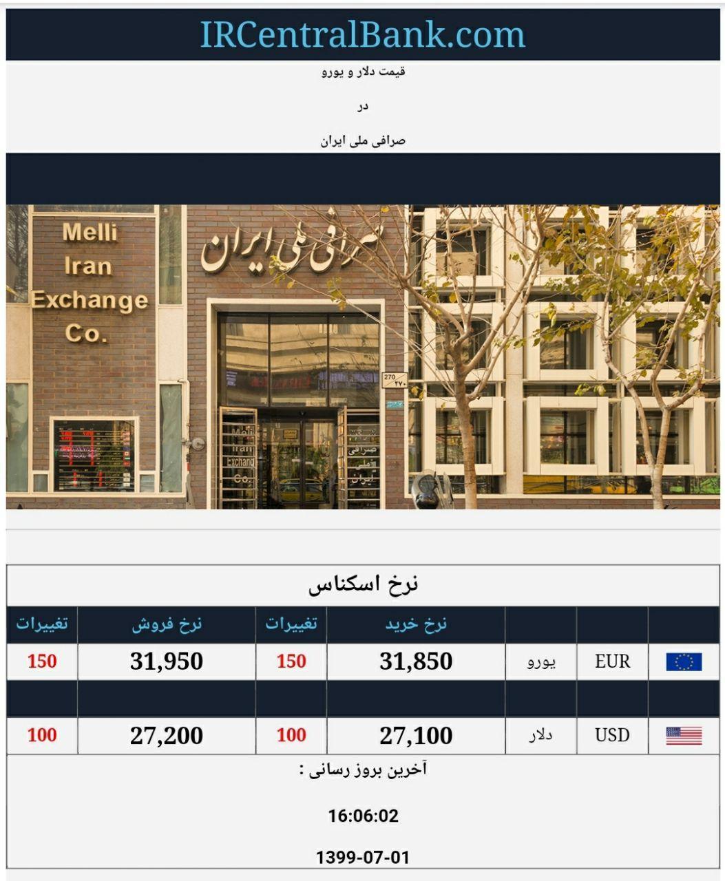قیمت دلار و یورو در صرافی ملی امروز اول مهر 99