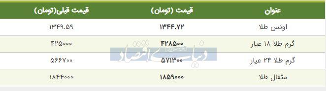 قیمت طلا امروز 29 خرداد