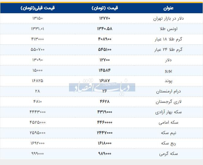 قیمت طلا، سکه و دلار امروز 19 خرداد