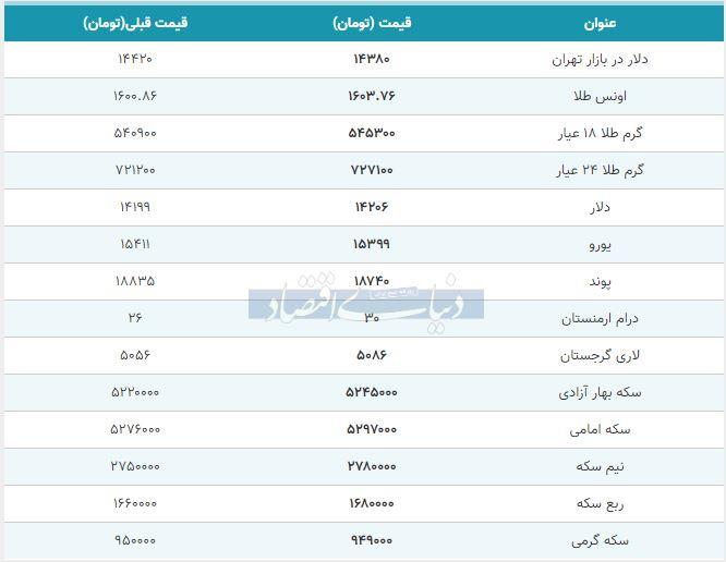 قیمت طلا، سکه و دلار امروز 30 بهمن 98