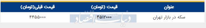قیمت سکه در بازار امروز تهران 20 خرداد