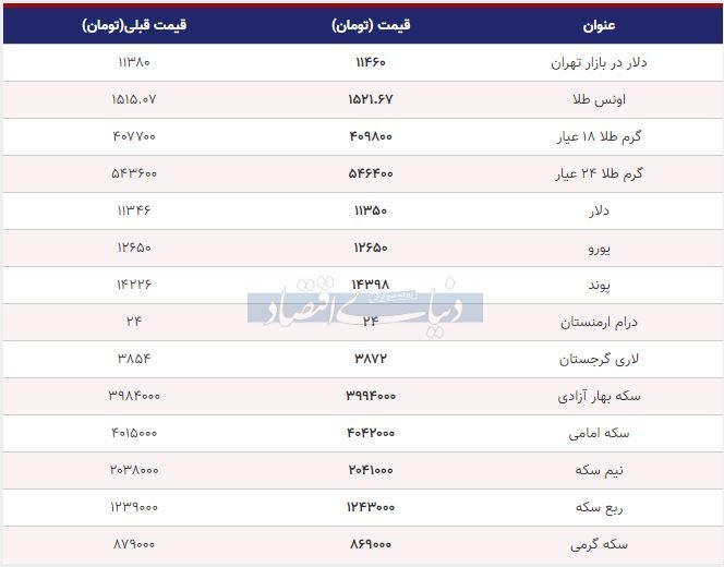 قیمت طلا، سکه و دلار امروز دوم مهر 98