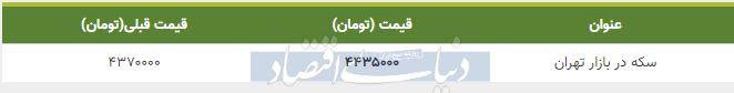 قیمت سکه در بازار امروز تهران 10 آذر 98