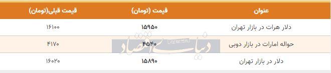 قیمت دلار در بازار امروز تهران 28 فروردین 99