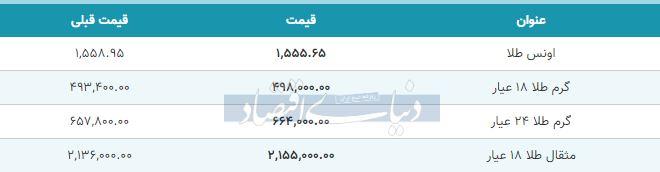 قیمت طلا امروز دوم بهمن 98
