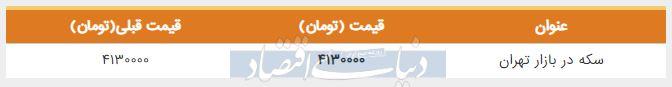 قیمت سکه در بازار امروز تهران 17 شهریور 98