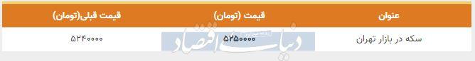 قیمت سکه در بازار امروز تهران 29 بهمن 98