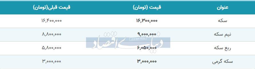 قیمت سکه امروز 22 مهر 99