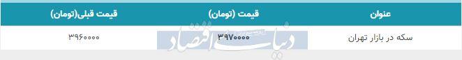 قیمت سکه در بازار امروز تهران 22 مهر 98