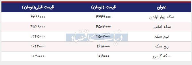 قیمت سکه امروز 21 خرداد