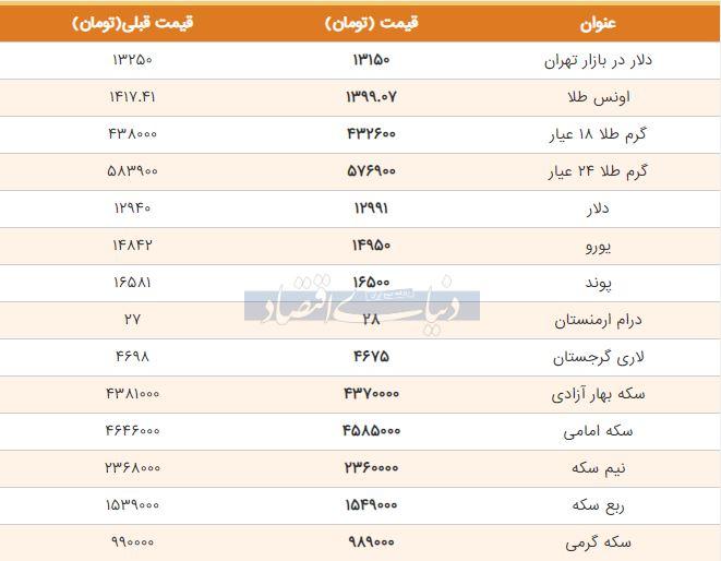 قیمت طلا، سکه و دلار امروز 16 تیر