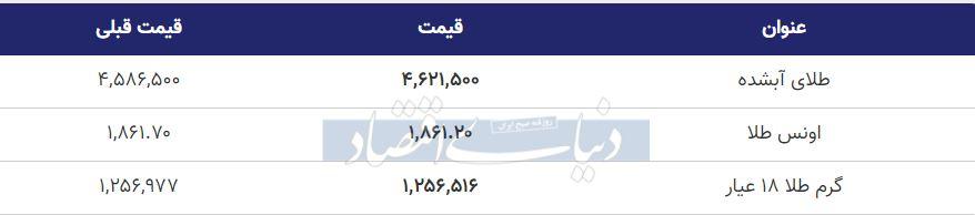 قیمت طلا امروز ششم مهر 99
