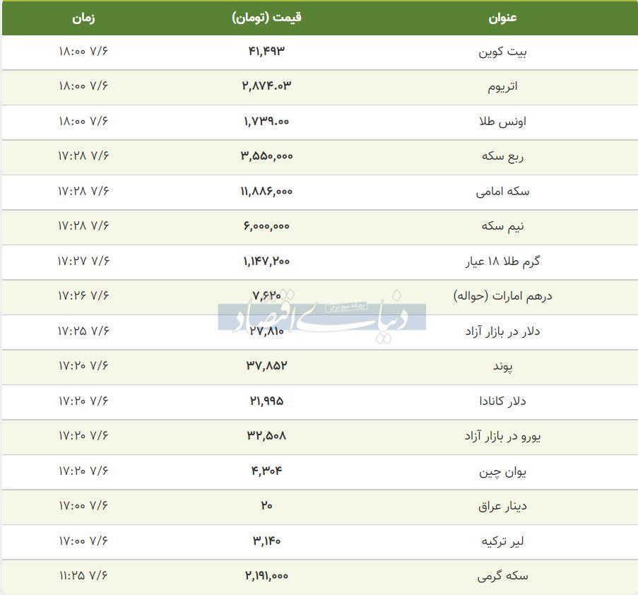 قیمت طلا، سکه و دلار امروز ششم مهر 1400