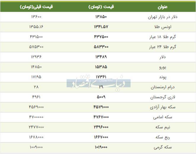 قیمت طلا، سکه و دلار امروز 26 خرداد