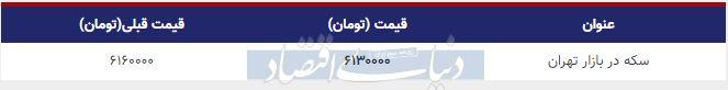 قیمت سکه در بازار امروز تهران هفتم اسفند 98