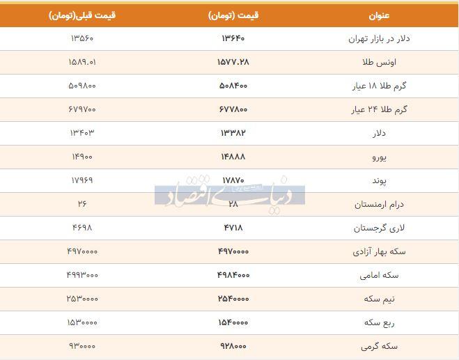قیمت طلا، سکه و دلار امروز 14 بهمن 98