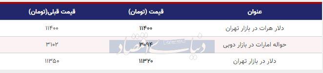 قیمت دلار در بازار امروز تهران 30 مهر 98