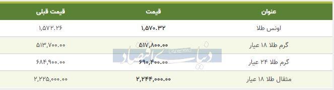 قیمت طلا امروز 20 بهمن 98
