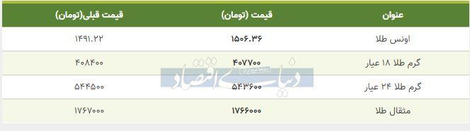قیمت طلا امروز 17 مهر 98