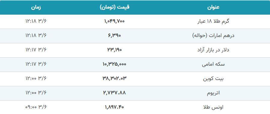 قیمت طلا، سکه و دلار امروز 6 خرداد 99