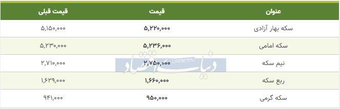 قیمت سکه امروز 29 بهمن 98