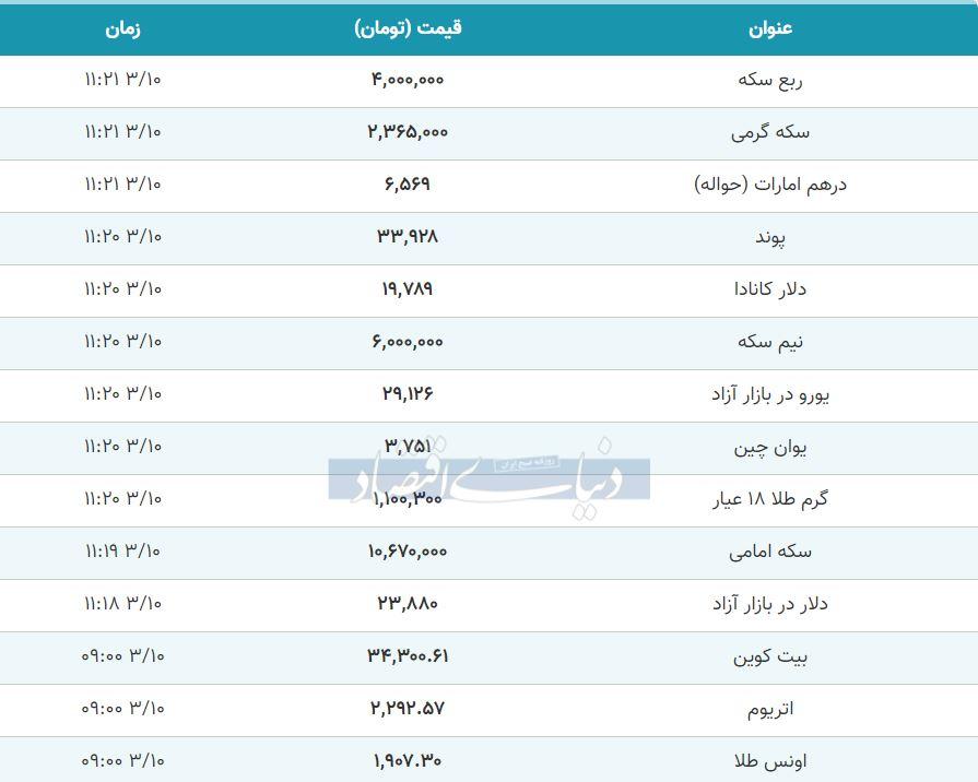 قیمت طلا، سکه و دلار امروز 10 خرداد 99
