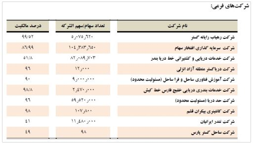 جدول1