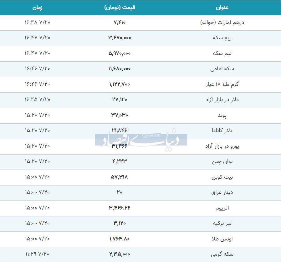 قیمت طلا، سکه و دلار امروز 20 مهر 1400