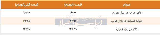 قیمت دلار در بازار امروز تهران 11 اردیبهشت 99