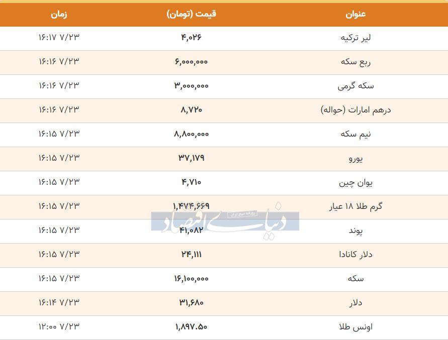قیمت طلا، سکه و دلار امروز 23 مهر 99