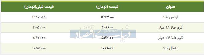 قیمت طلا امروز 23 مهر 98