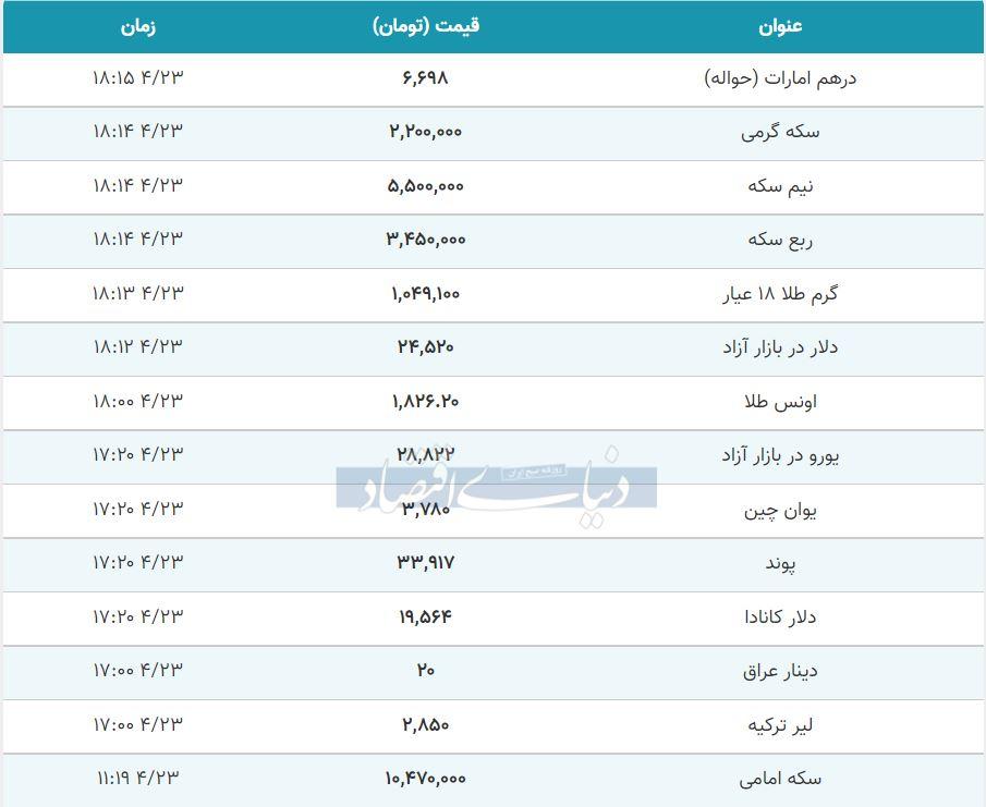 قیمت طلا، سکه و دلار امروز 23 تیر 1400