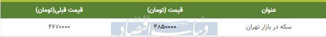 قیمت سکه در بازار امروز تهران 14 دی 98س
