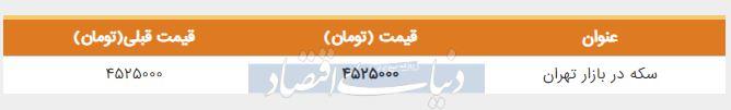 قیمت سکه در بازار امروز تهران 19 تیر 98