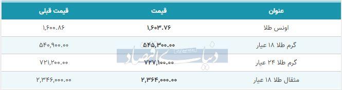 قیمت طلا امروز 30 بهمن 98