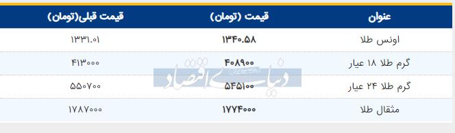 قیمت طلا امروز 19 خرداد